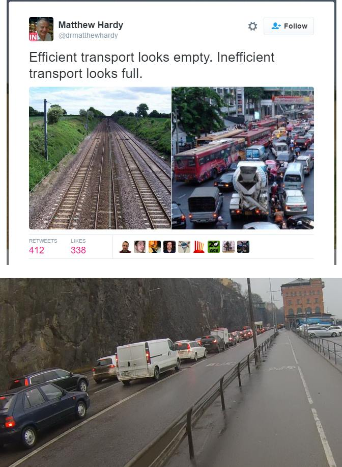 A comparison between a street full of cars, an empty train track and an empty bike lane, saying that efficient transport looks empty, inefficient transport looks full.